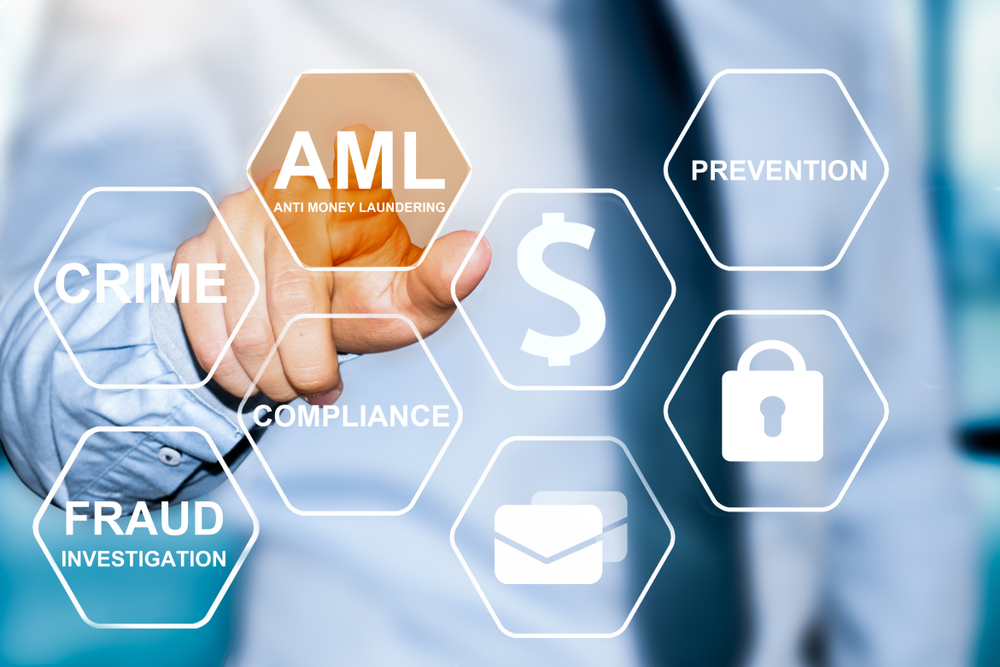 AI and ML and Changing the AML Landscape - Fintech Today